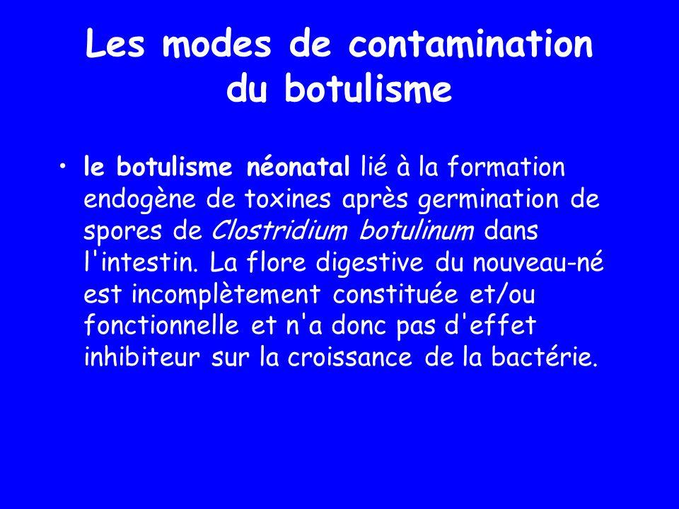 Les modes de contamination du botulisme