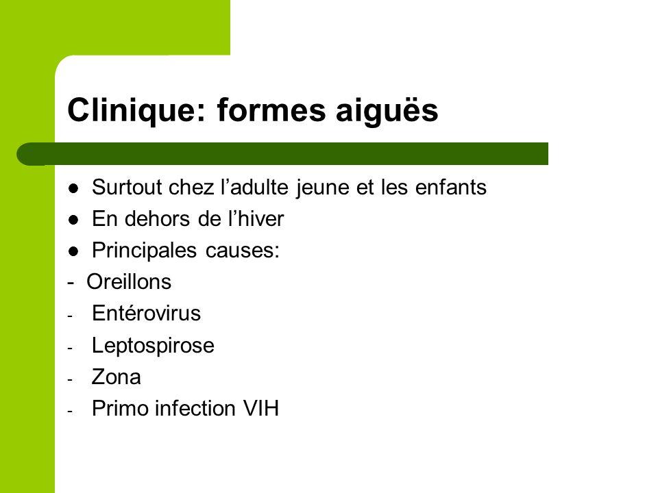 Clinique: formes aiguës