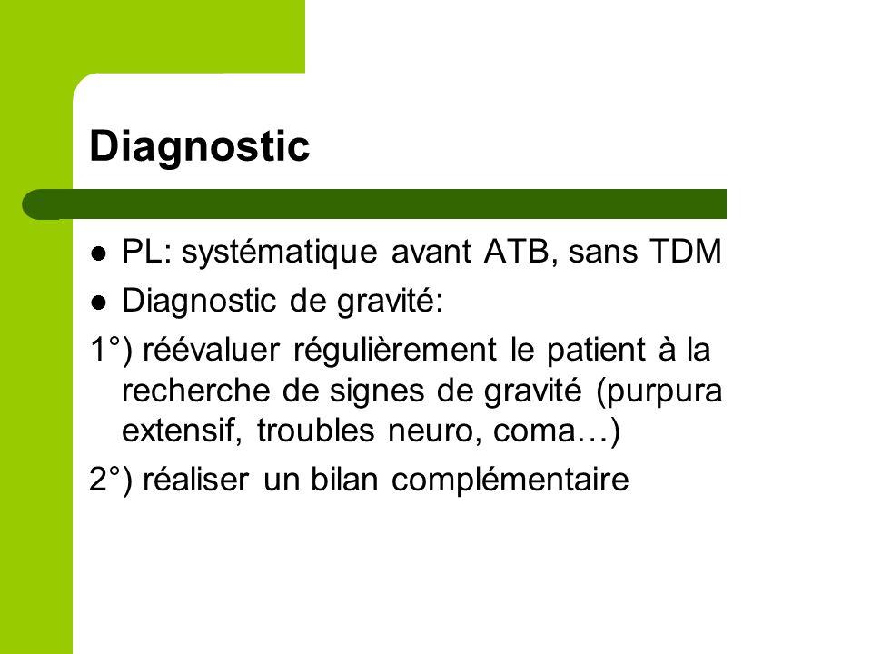 Diagnostic PL: systématique avant ATB, sans TDM Diagnostic de gravité: