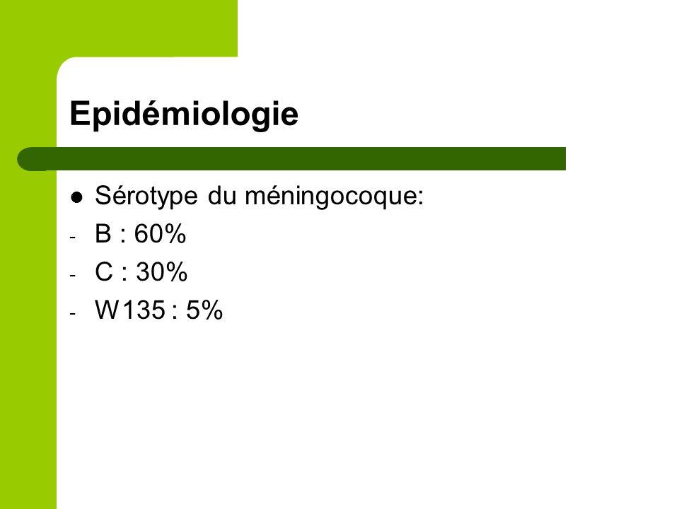 Epidémiologie Sérotype du méningocoque: B : 60% C : 30% W135 : 5%