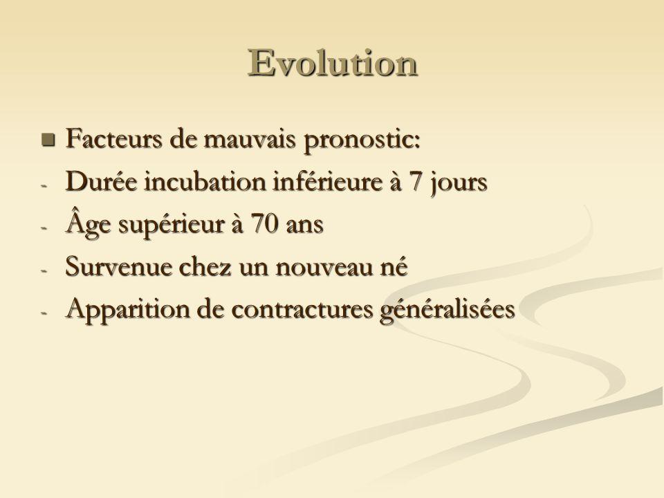 Evolution Facteurs de mauvais pronostic: