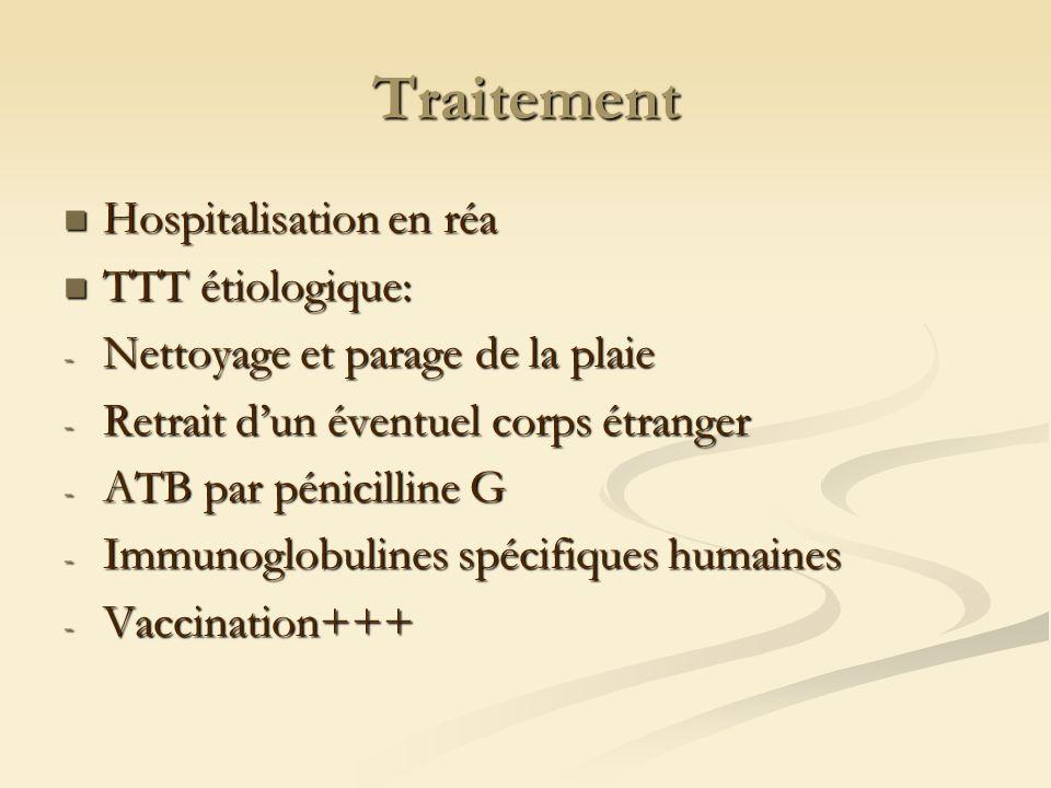 Traitement Hospitalisation en réa TTT étiologique: