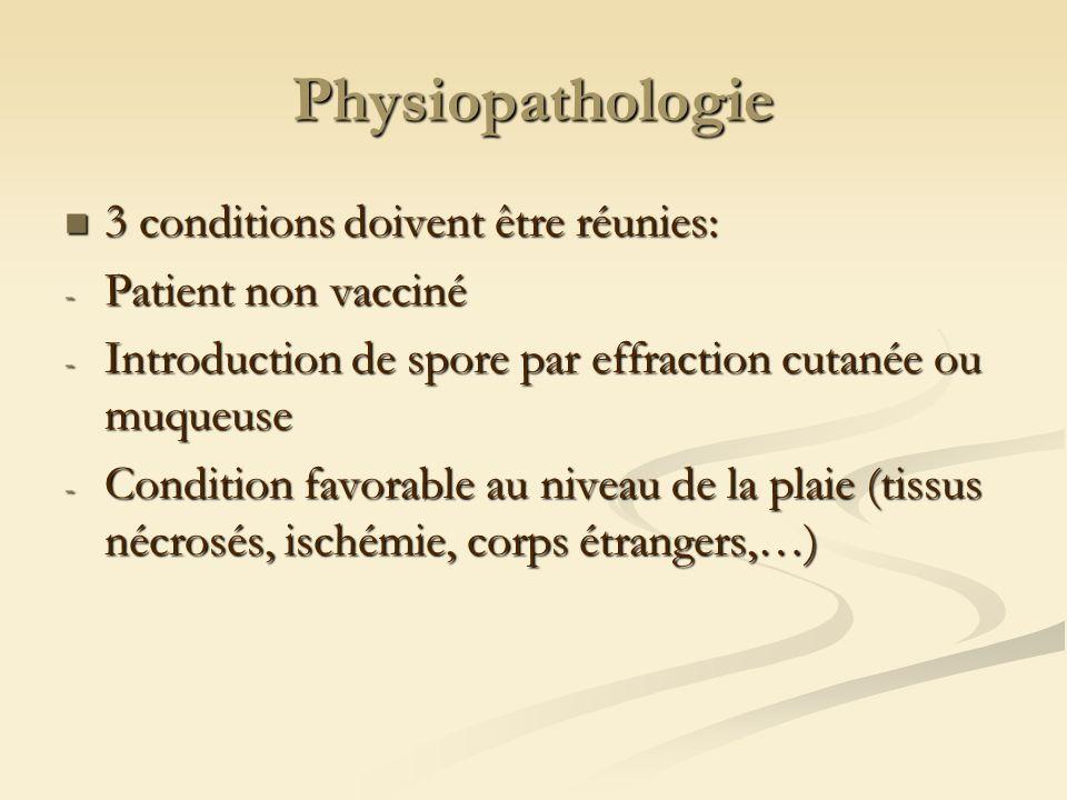 Physiopathologie 3 conditions doivent être réunies:
