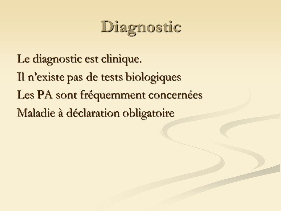 Diagnostic Le diagnostic est clinique.