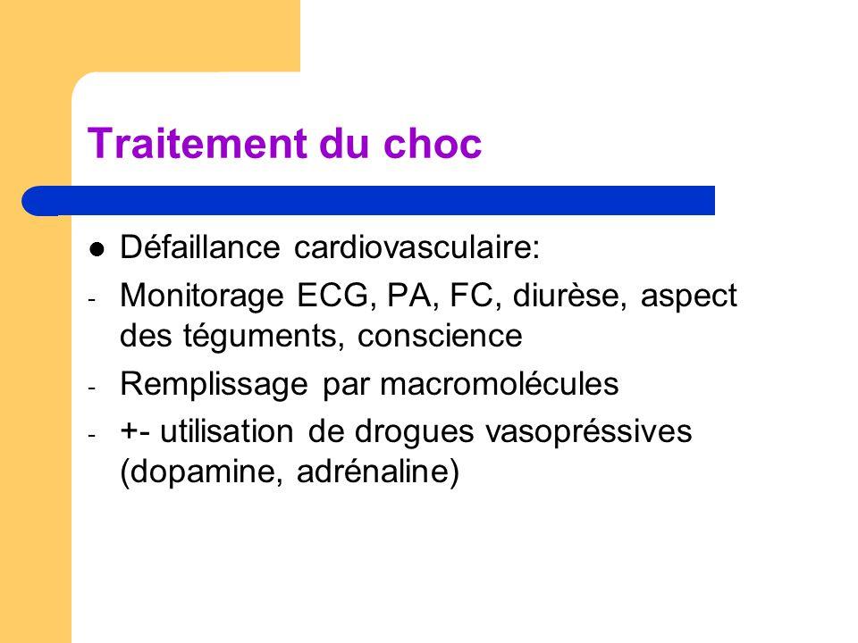 Traitement du choc Défaillance cardiovasculaire: