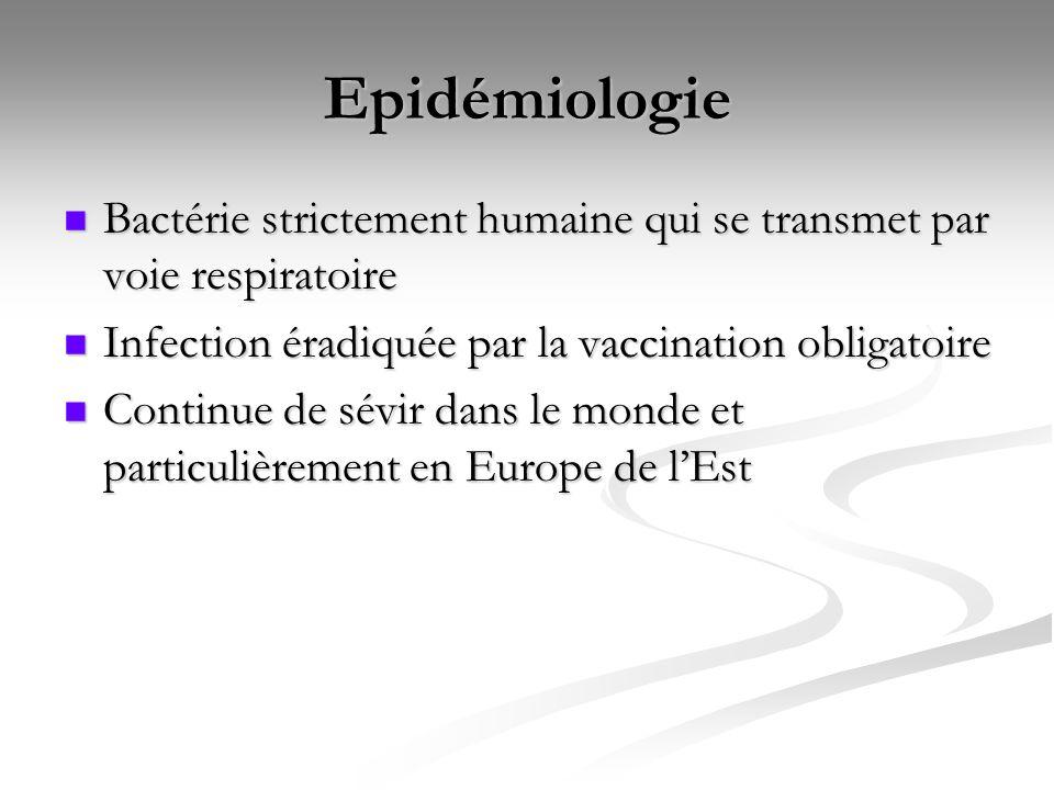 Epidémiologie Bactérie strictement humaine qui se transmet par voie respiratoire. Infection éradiquée par la vaccination obligatoire.