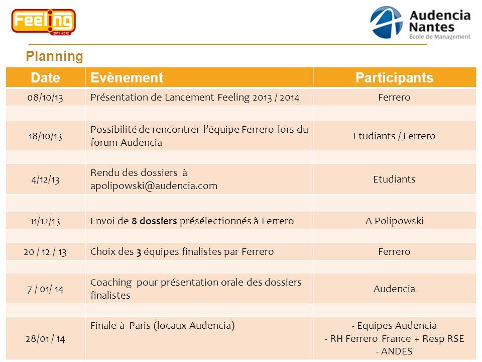 - RH Ferrero France + Resp RSE