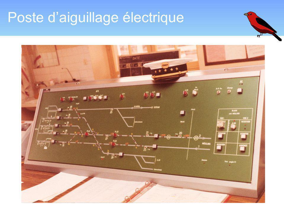 Poste d'aiguillage électrique