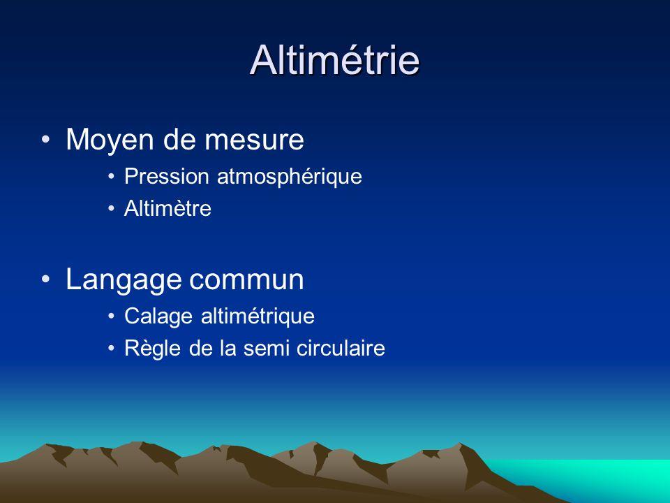 Altimétrie Moyen de mesure Langage commun Pression atmosphérique