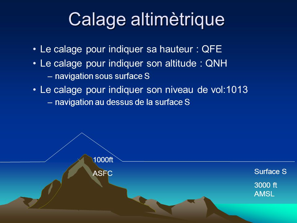 Calage altimètrique Le calage pour indiquer sa hauteur : QFE