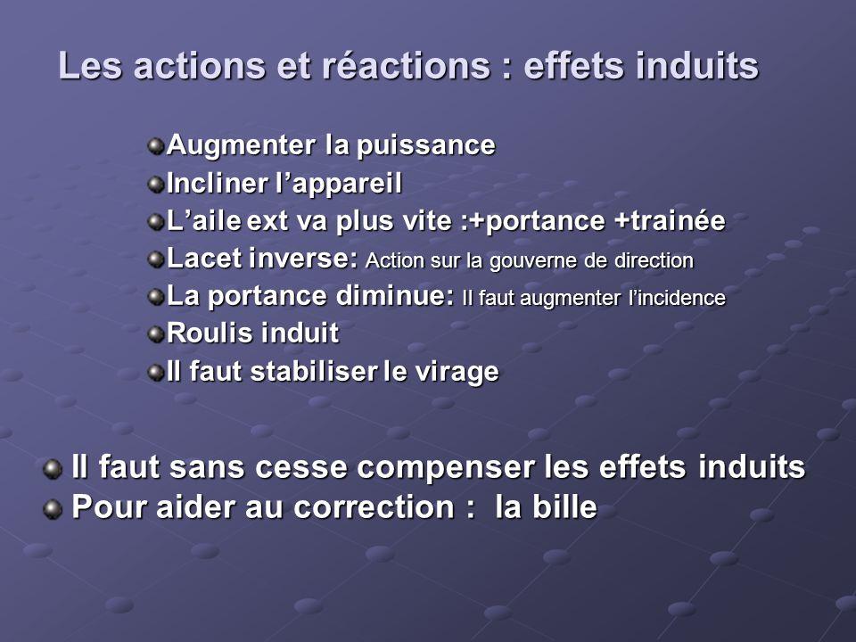 Les actions et réactions : effets induits