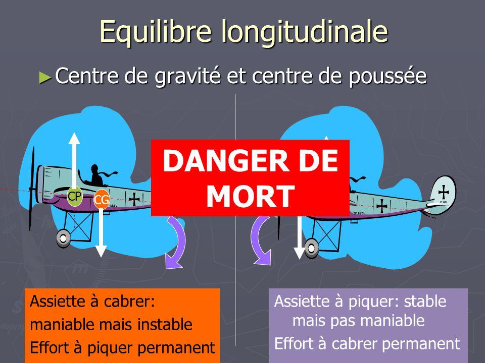 Equilibre longitudinale