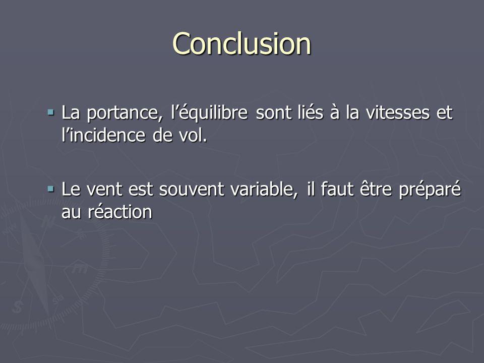 Conclusion La portance, l'équilibre sont liés à la vitesses et l'incidence de vol.