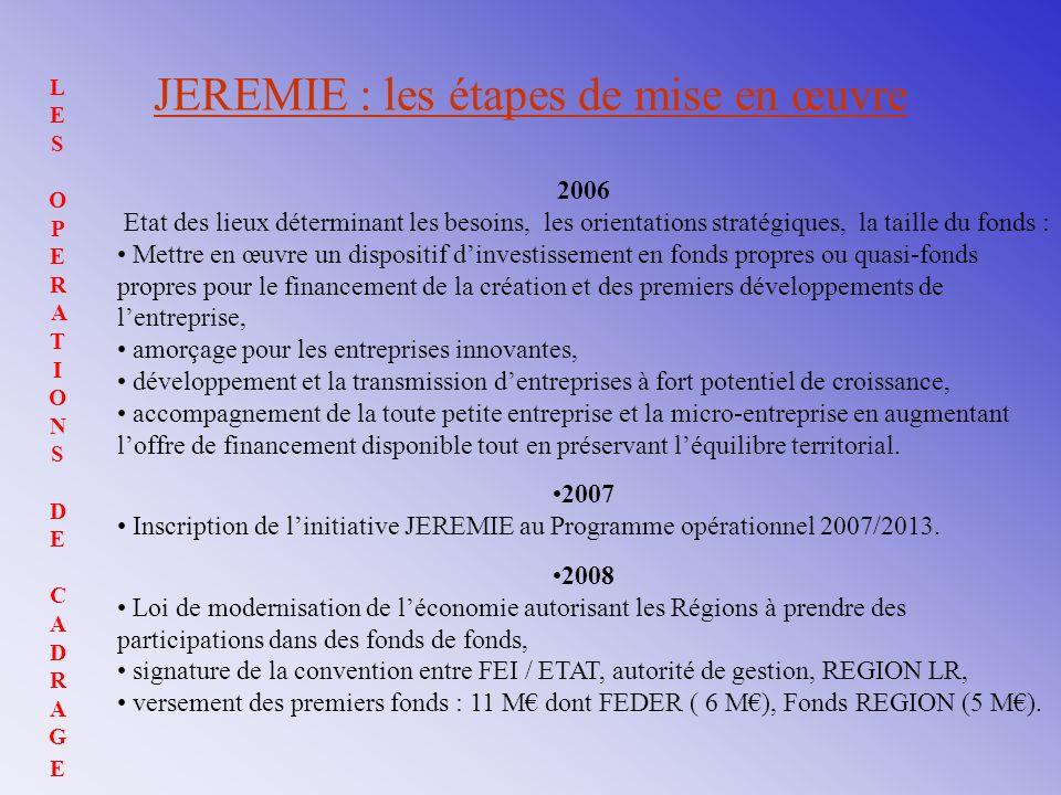 JEREMIE : les étapes de mise en œuvre