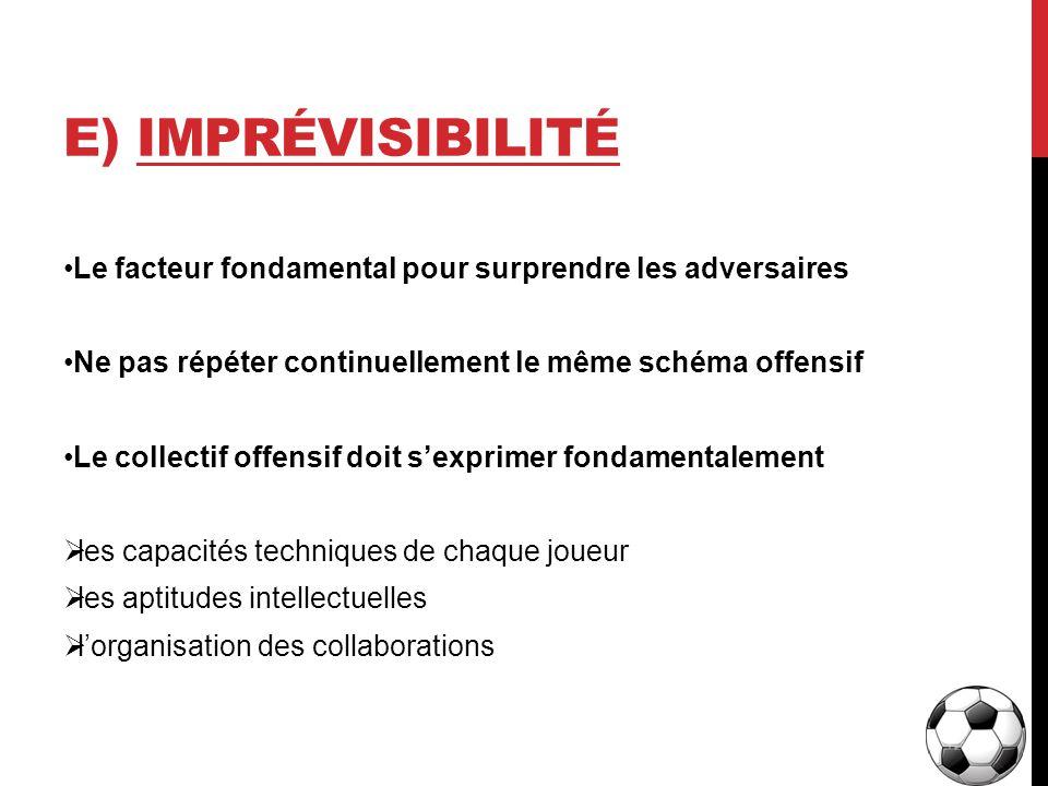 E) Imprévisibilité Le facteur fondamental pour surprendre les adversaires. Ne pas répéter continuellement le même schéma offensif.