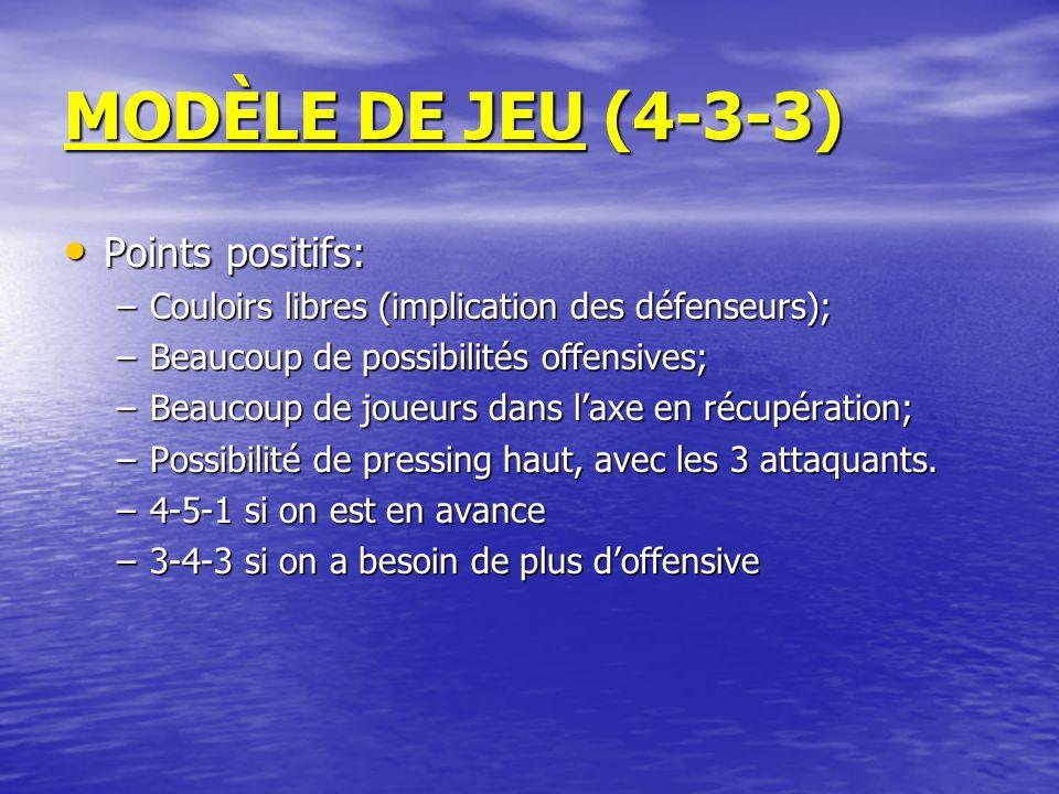 MODÈLE DE JEU (4-3-3) Points positifs: