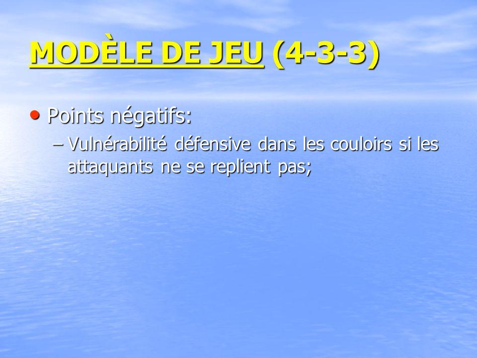 MODÈLE DE JEU (4-3-3) Points négatifs: