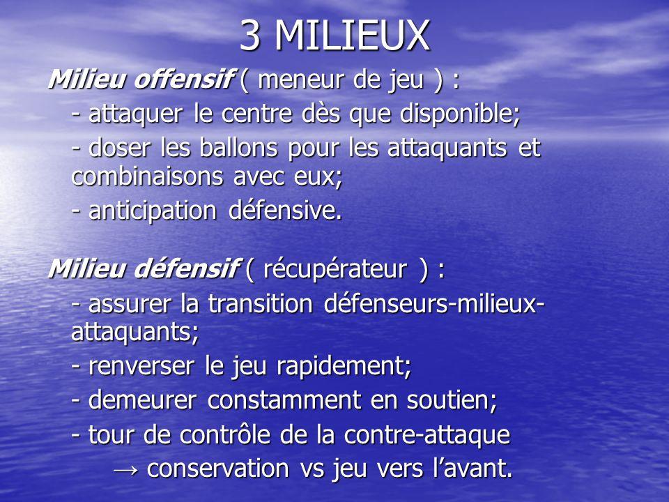 3 MILIEUX Milieu offensif ( meneur de jeu ) :