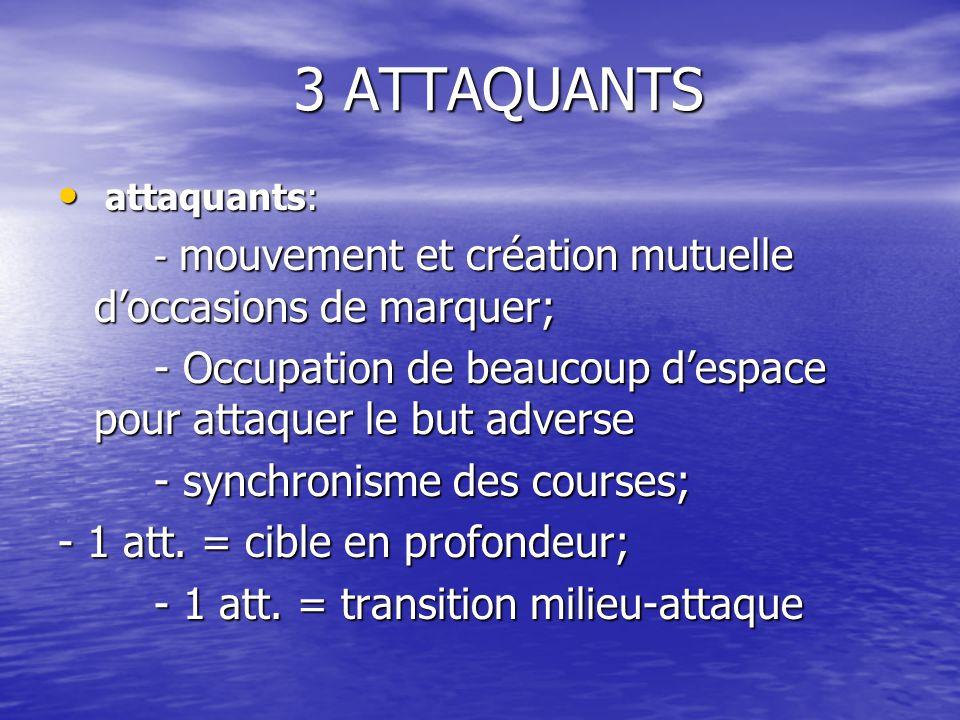 3 ATTAQUANTS attaquants: - mouvement et création mutuelle d'occasions de marquer; - Occupation de beaucoup d'espace pour attaquer le but adverse.