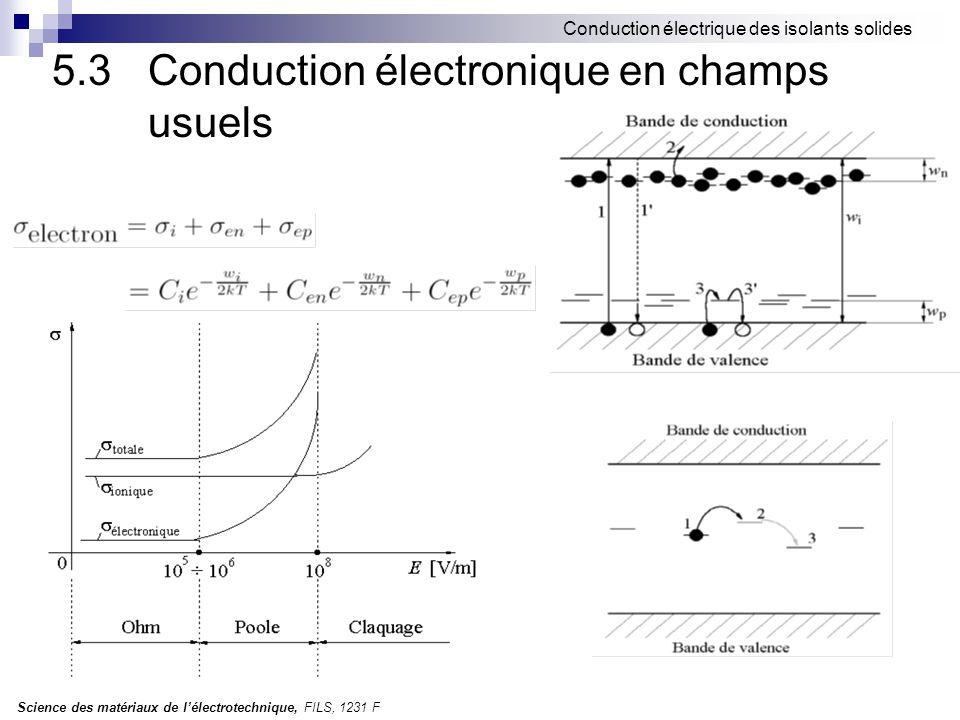 5.3 Conduction électronique en champs usuels