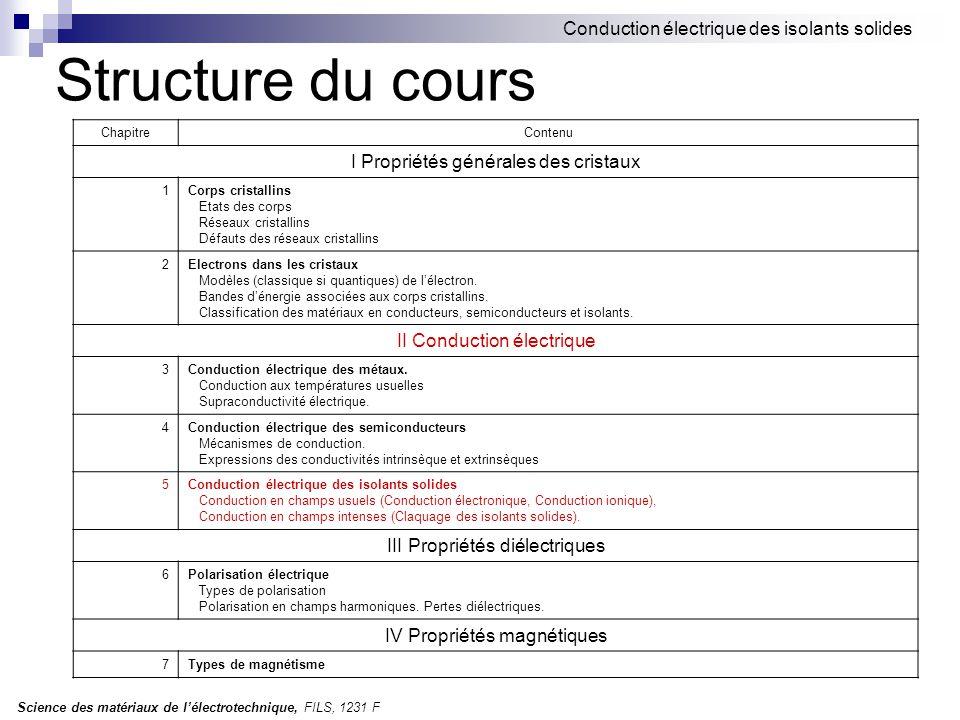 Structure du cours Conduction électrique des isolants solides