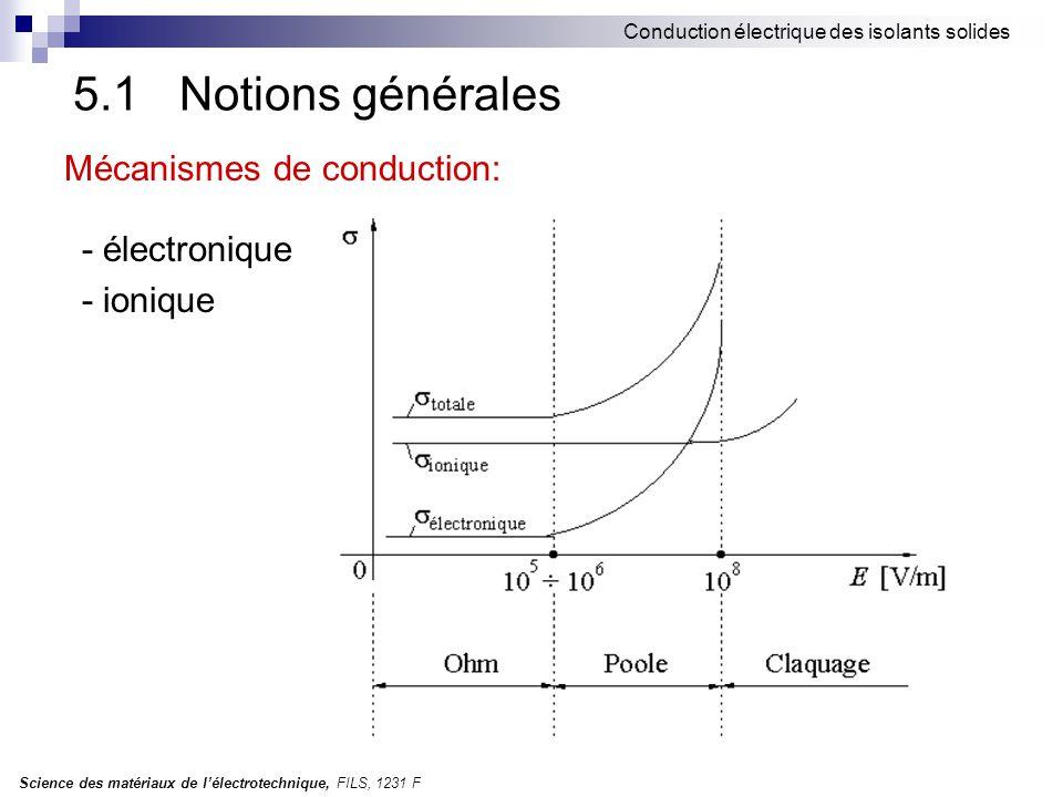 5.1 Notions générales Mécanismes de conduction: - électronique