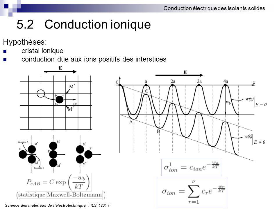 5.2 Conduction ionique Hypothèses: cristal ionique