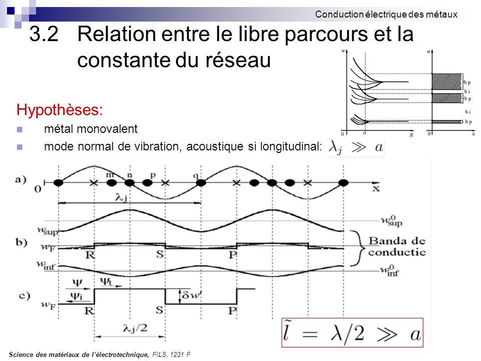 3.2 Relation entre le libre parcours et la constante du réseau