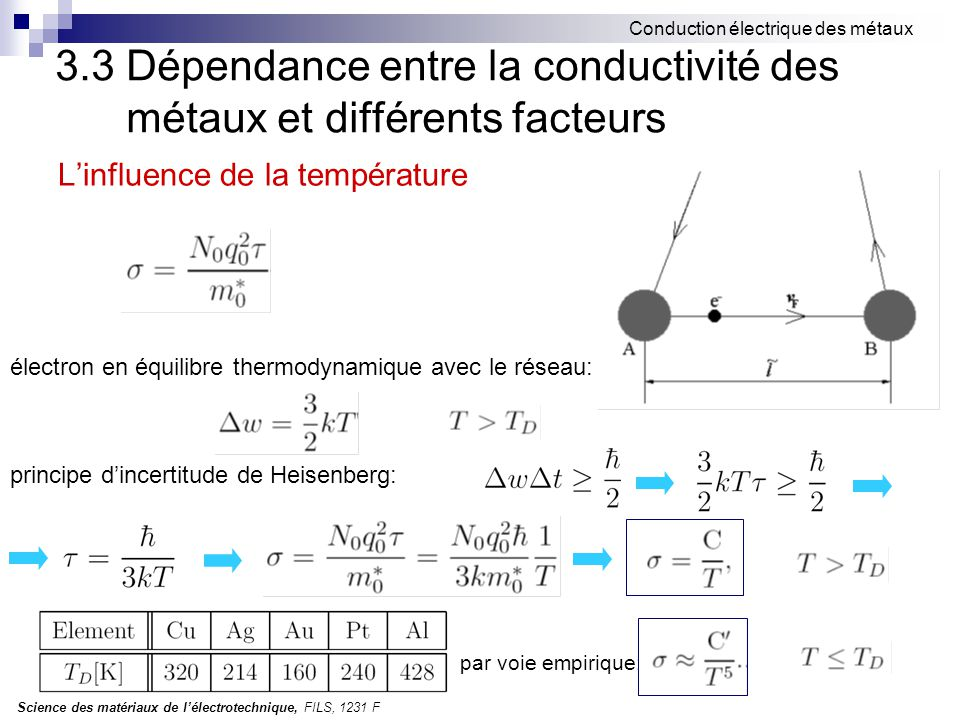 3.3 Dépendance entre la conductivité des métaux et différents facteurs