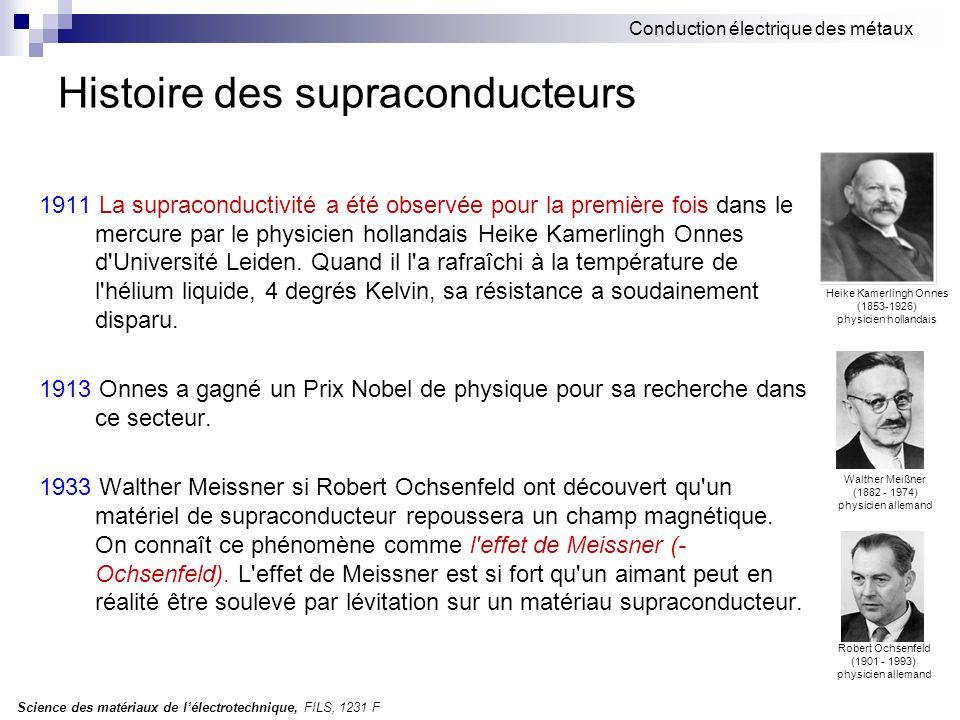 Histoire des supraconducteurs