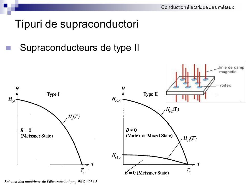 Tipuri de supraconductori