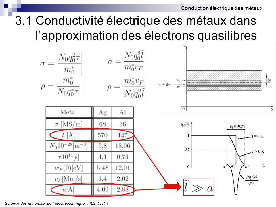 Conduction électrique des métaux