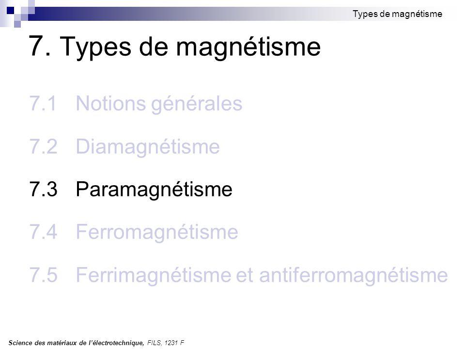 7. Types de magnétisme 7.1 Notions générales 7.2 Diamagnétisme