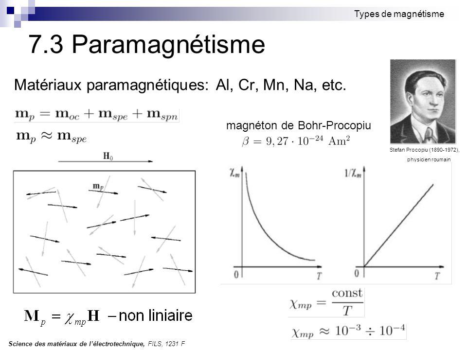 7.3 Paramagnétisme Matériaux paramagnétiques: Al, Cr, Mn, Na, etc.