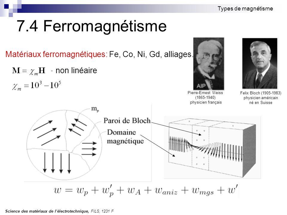 Types de magnétisme 7.4 Ferromagnétisme. Matériaux ferromagnétiques: Fe, Co, Ni, Gd, alliages. non linéaire.