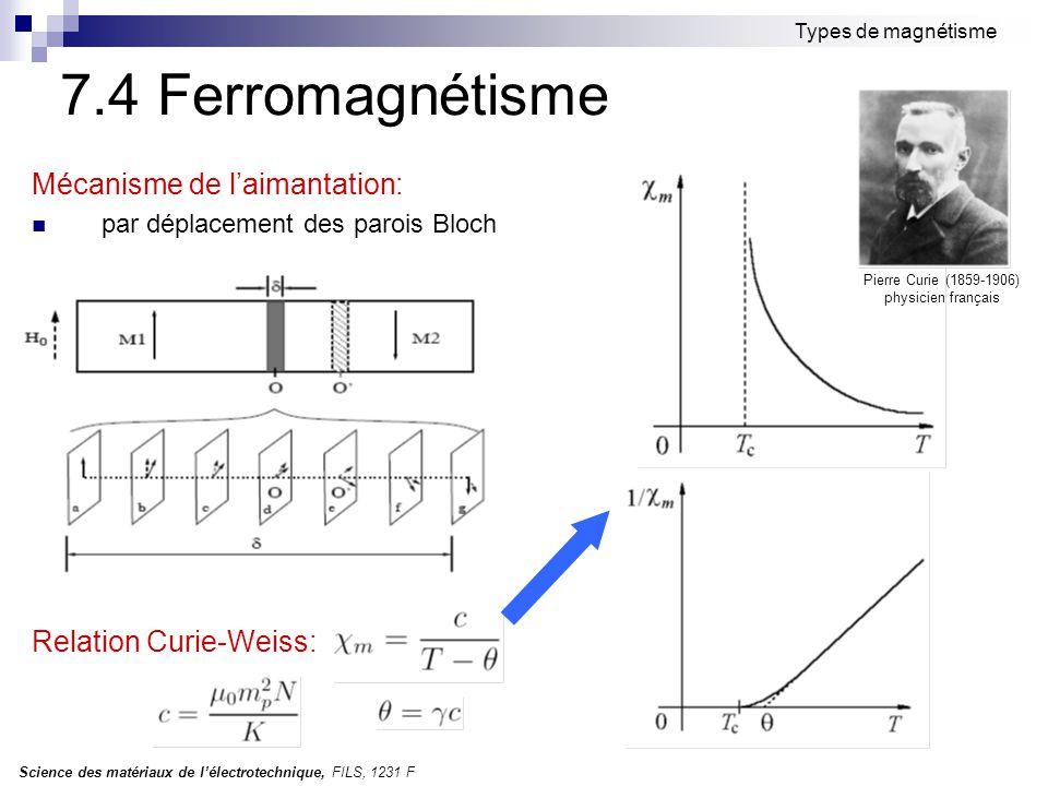 Pierre Curie (1859-1906) physicien français