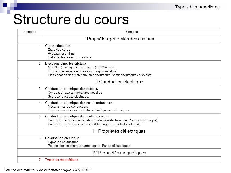 Structure du cours Types de magnétisme