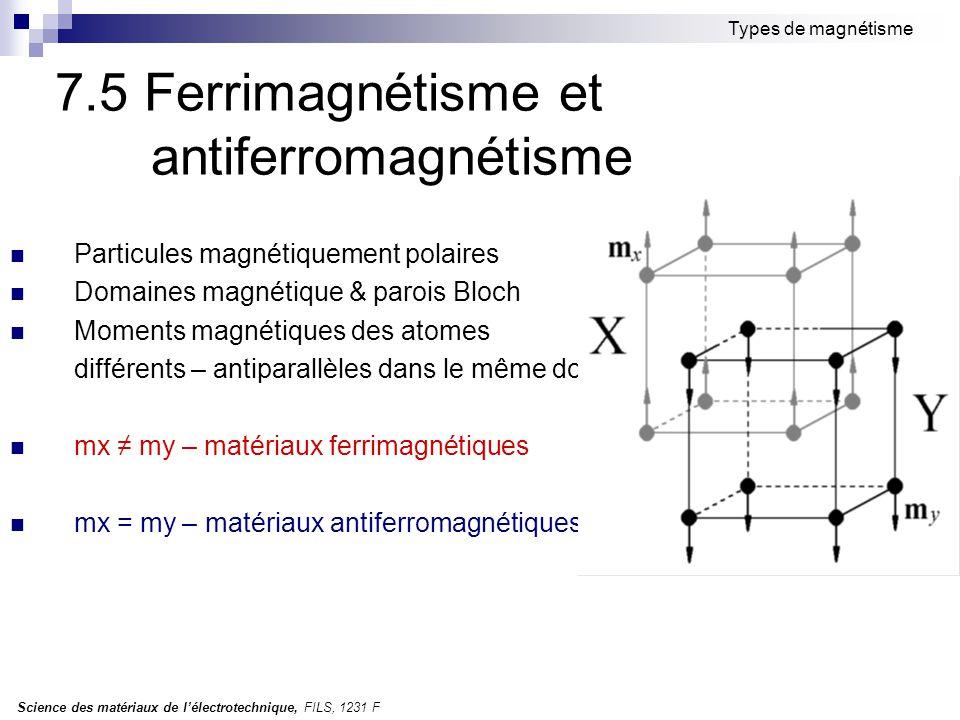 7.5 Ferrimagnétisme et antiferromagnétisme