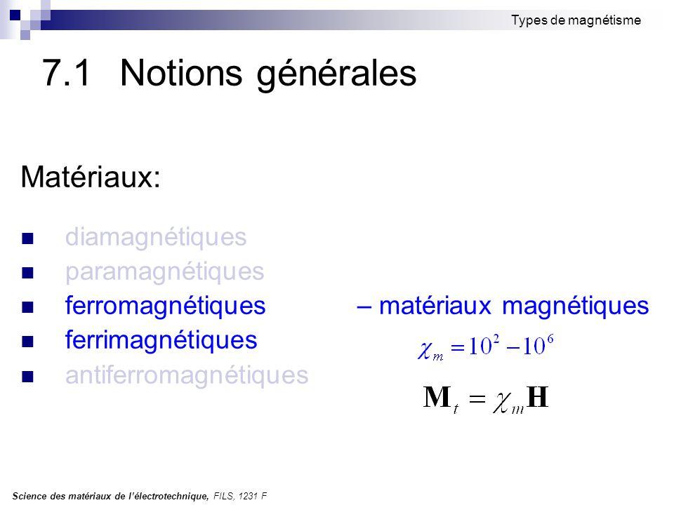 7.1 Notions générales Matériaux: diamagnétiques paramagnétiques