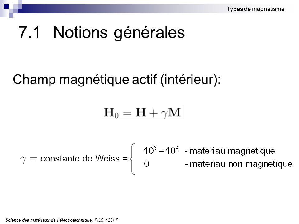 7.1 Notions générales Champ magnétique actif (intérieur):