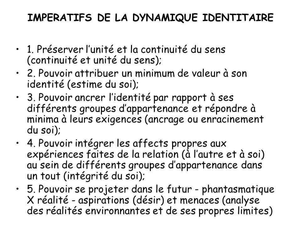 IMPERATIFS DE LA DYNAMIQUE IDENTITAIRE
