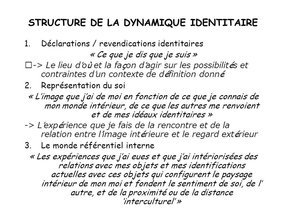 STRUCTURE DE LA DYNAMIQUE IDENTITAIRE