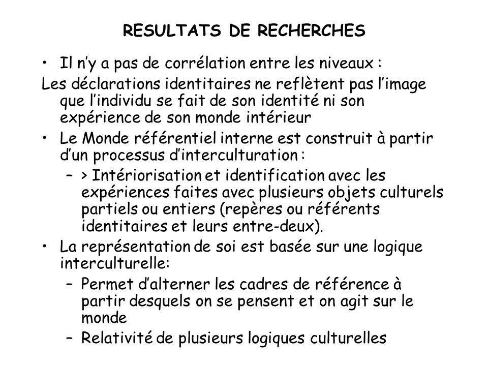 RESULTATS DE RECHERCHES