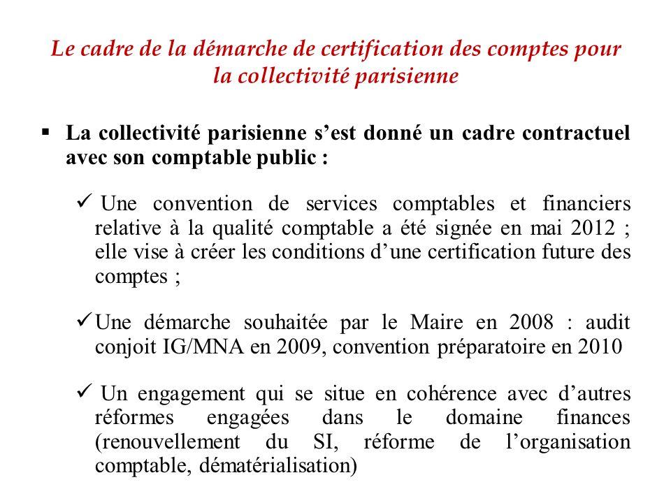 Le cadre de la démarche de certification des comptes pour la collectivité parisienne