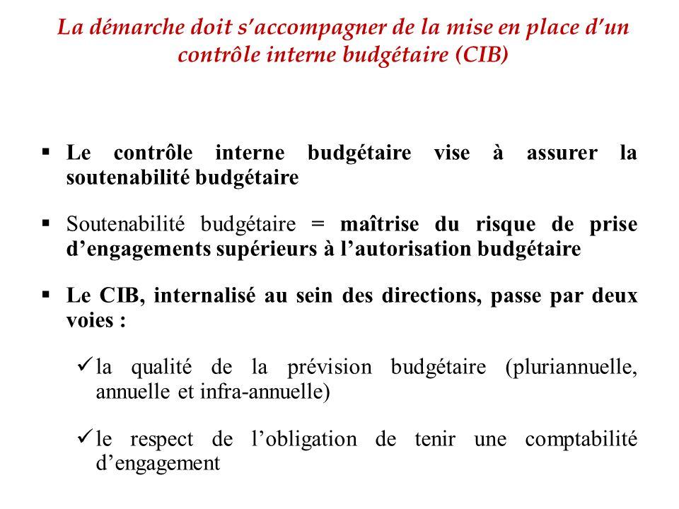 La démarche doit s'accompagner de la mise en place d'un contrôle interne budgétaire (CIB)