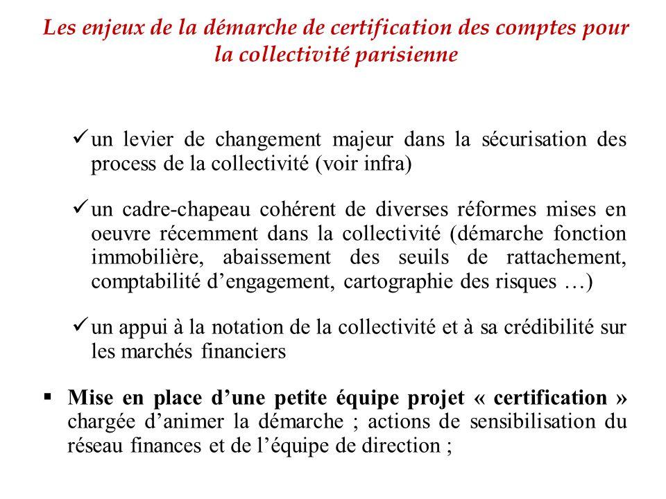 Les enjeux de la démarche de certification des comptes pour la collectivité parisienne