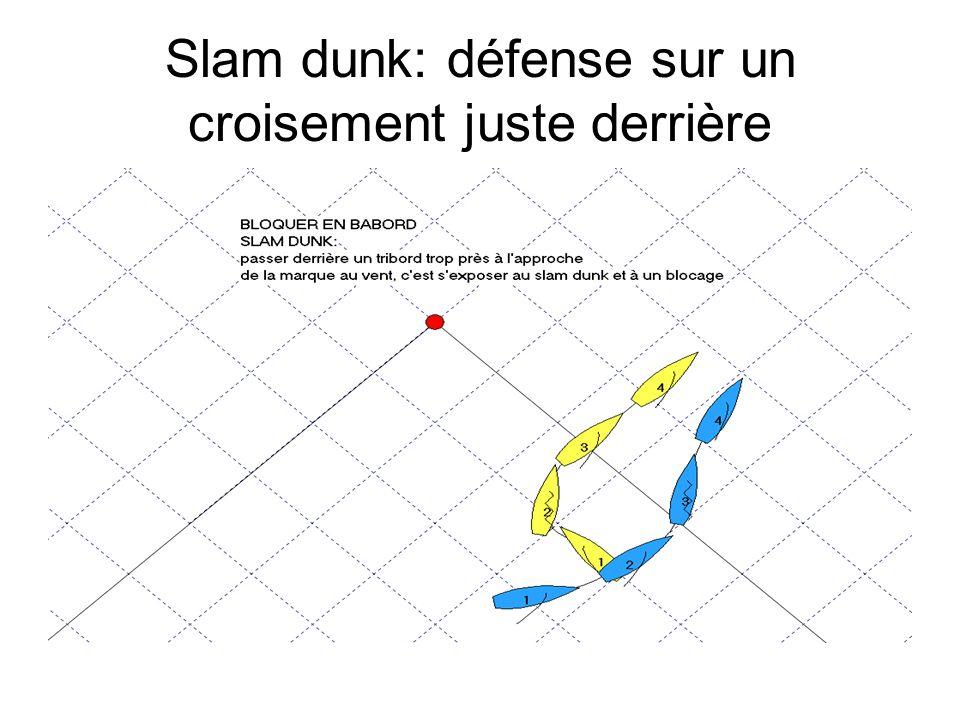 Slam dunk: défense sur un croisement juste derrière