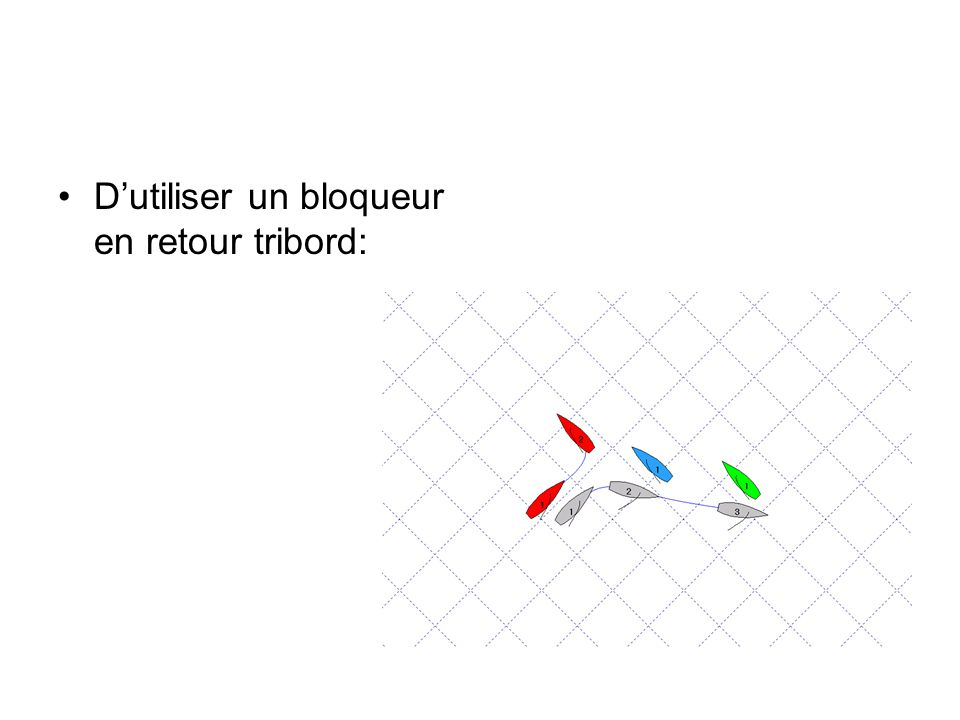 D'utiliser un bloqueur en retour tribord:
