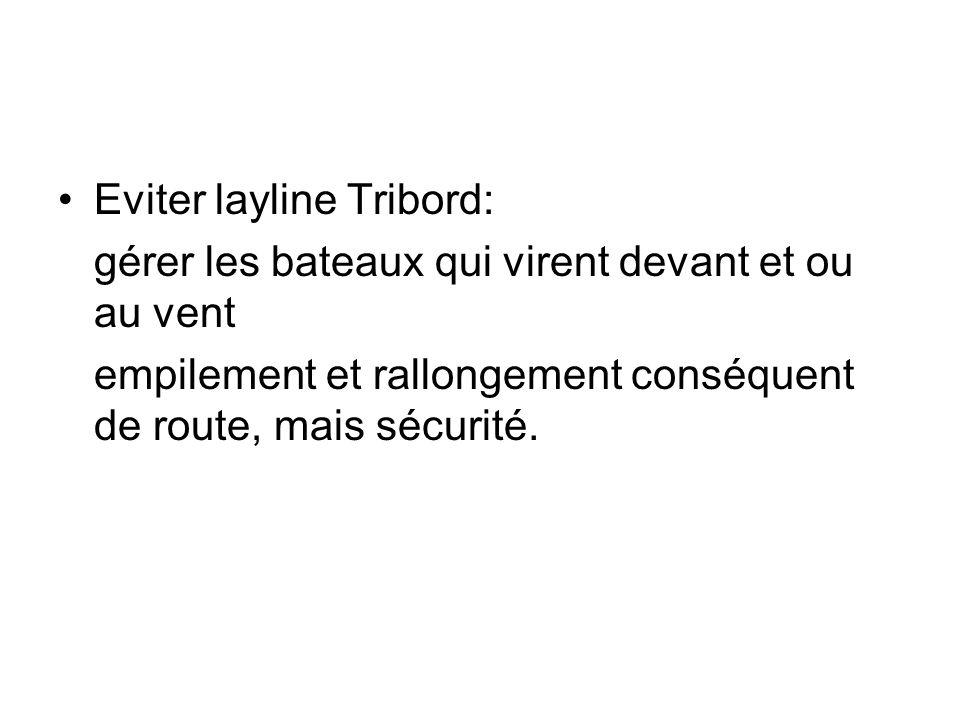Eviter layline Tribord: