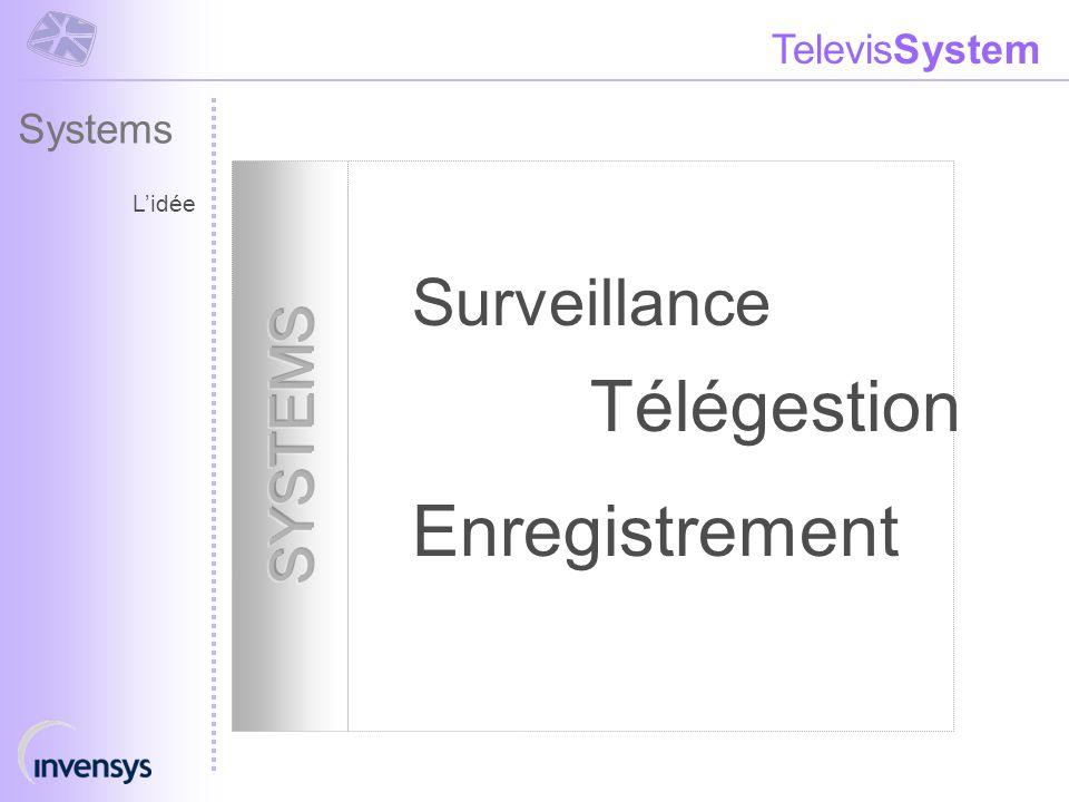 Systems L'idée Surveillance Télégestion SYSTEMS Enregistrement